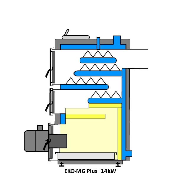 EKO-MG 14 przekrój 5 klasa