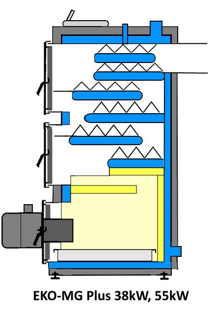 EKO-MG Plus 38-55 strona
